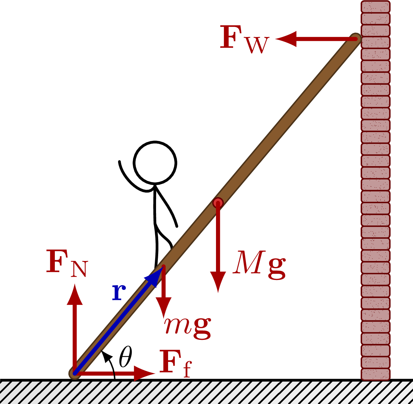 dynamics_stability_ladder-002.png