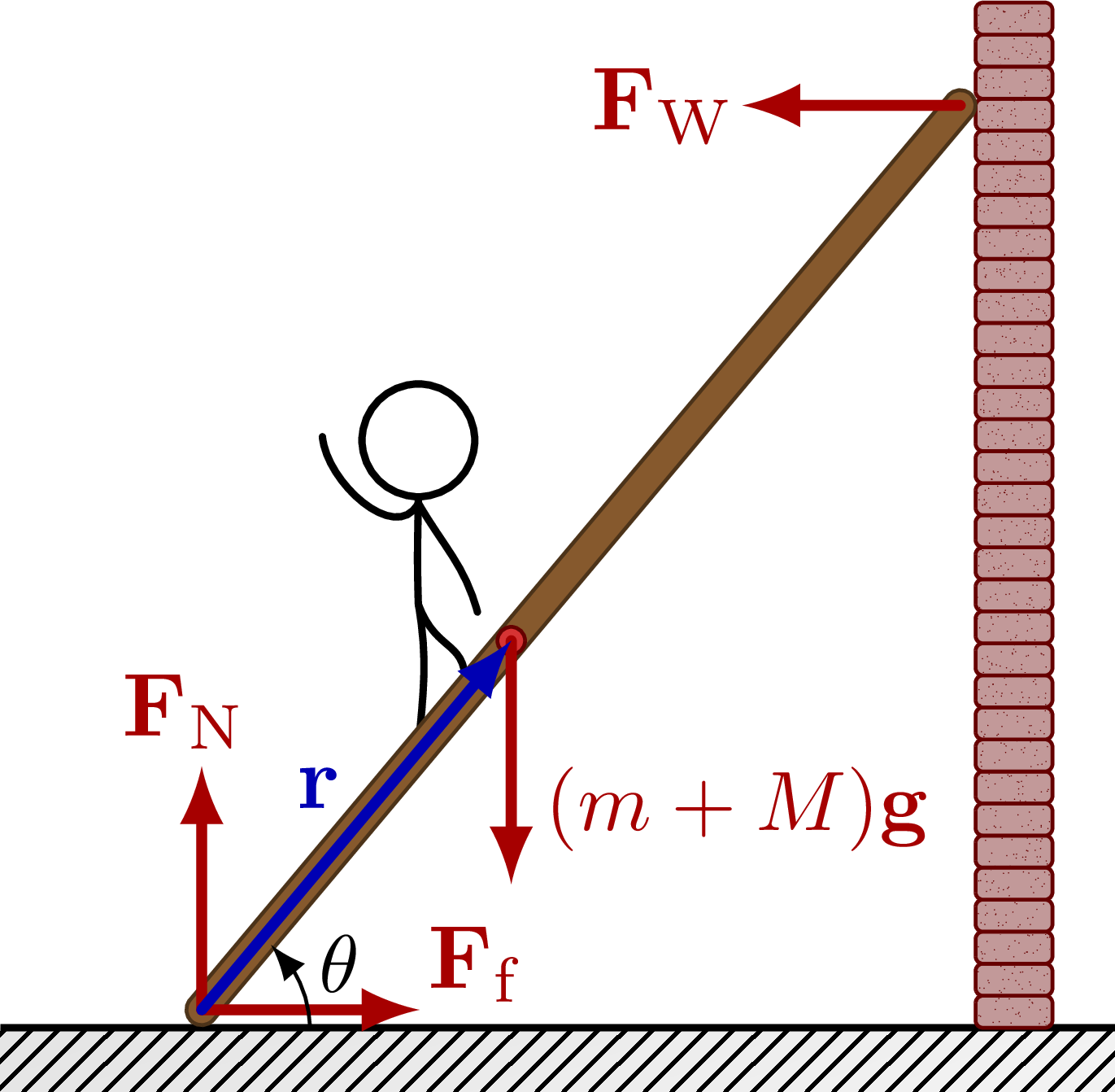 dynamics_stability_ladder-003.png