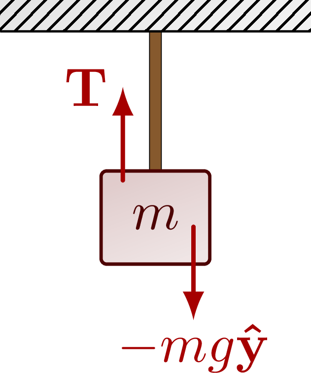 dynamics_tension-001.png