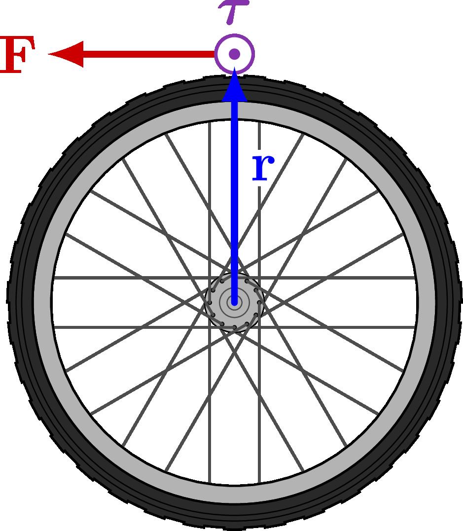 dynamics_torque-001.png
