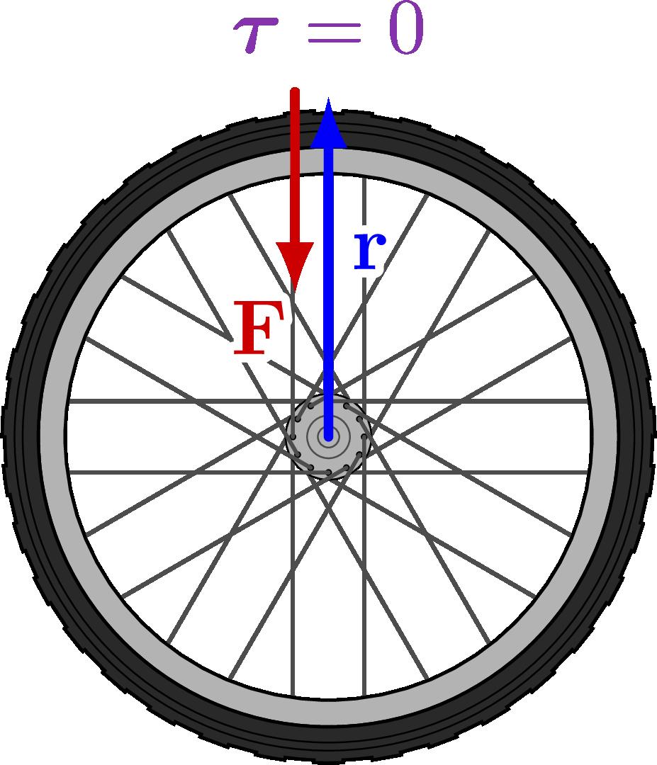 dynamics_torque-002.png