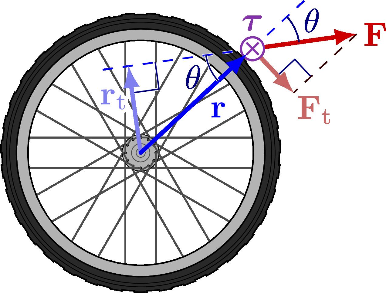 dynamics_torque-003.png