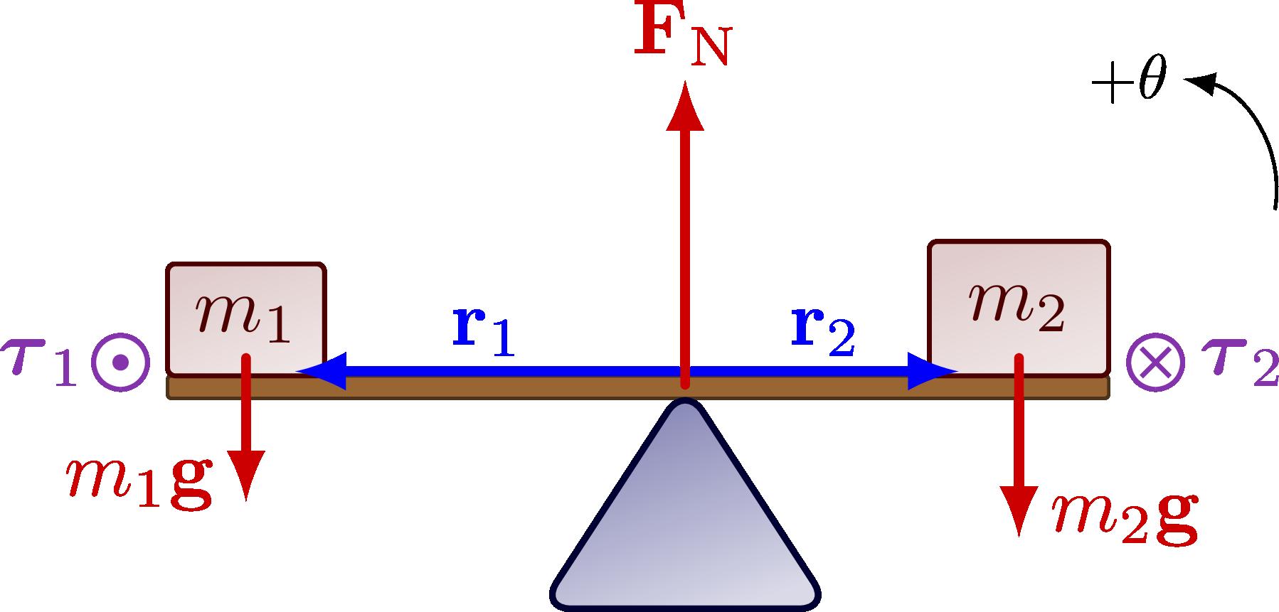dynamics_torque-004.png