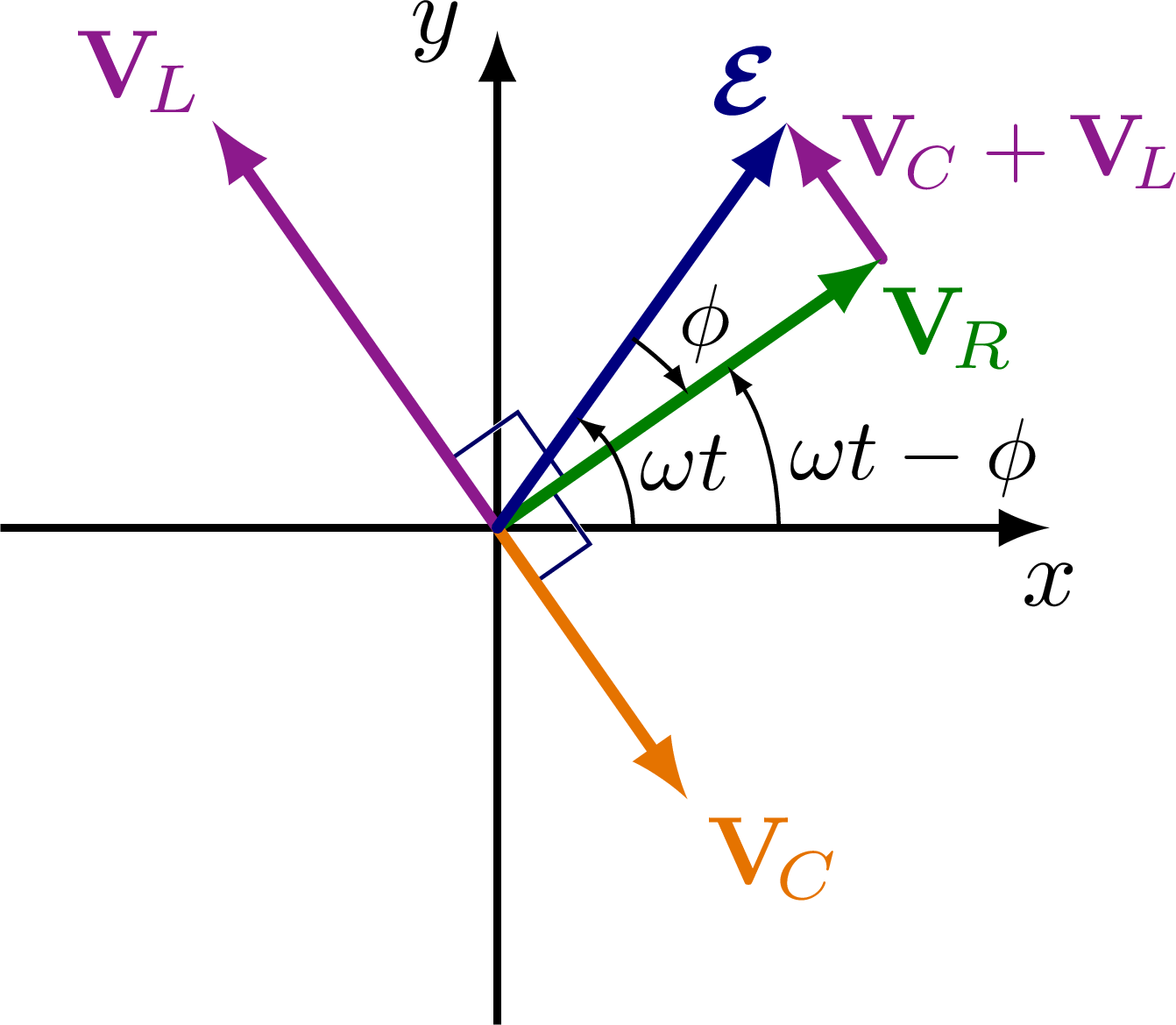 electric_circuit_ac_phasors-004.png
