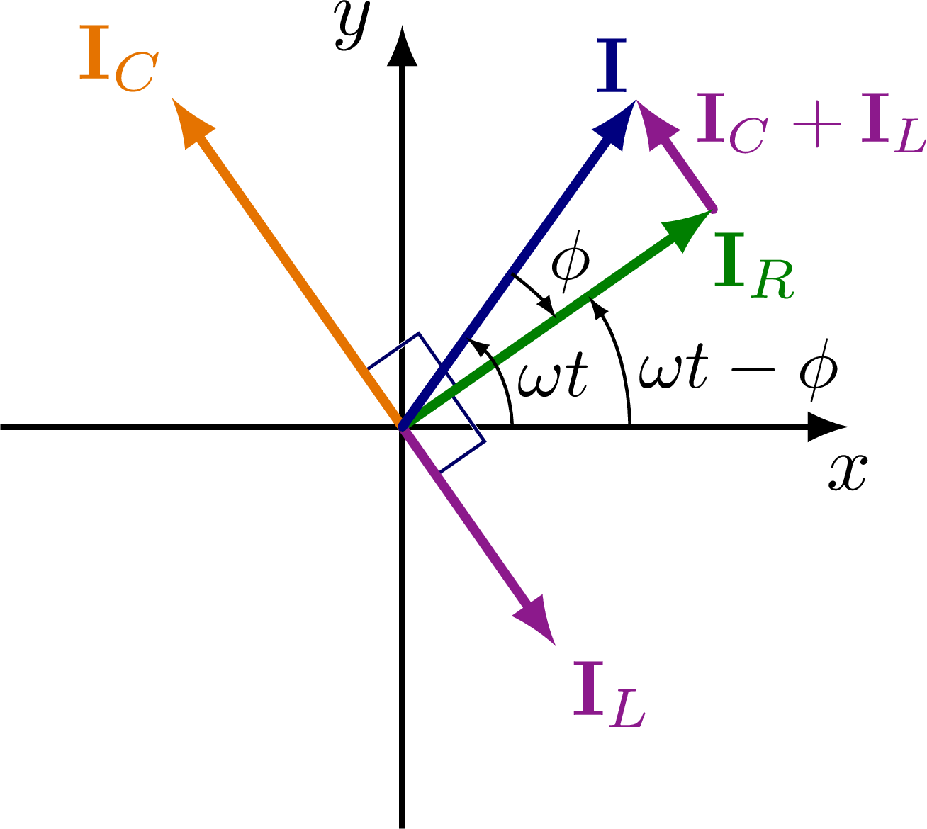 electric_circuit_ac_phasors-005.png