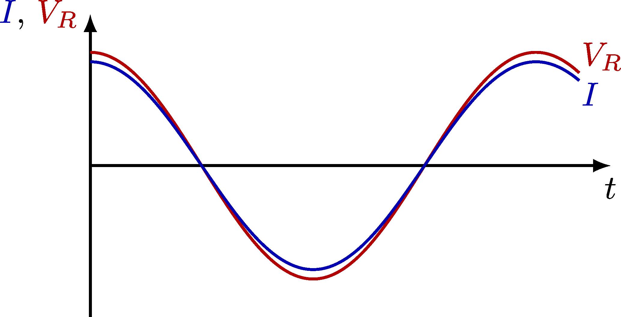 electric_circuit_ac_plots-001.png