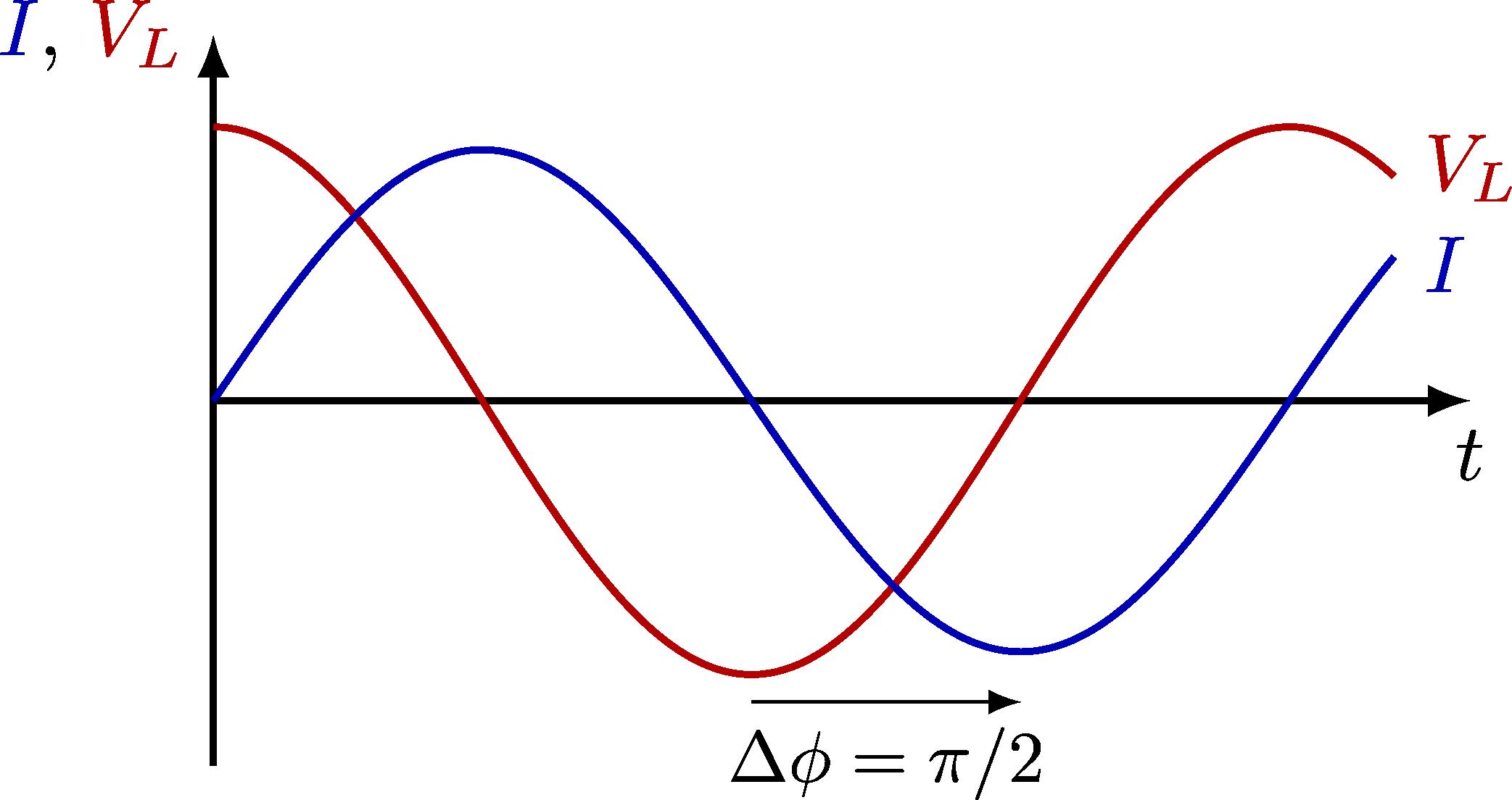 electric_circuit_ac_plots-003.png