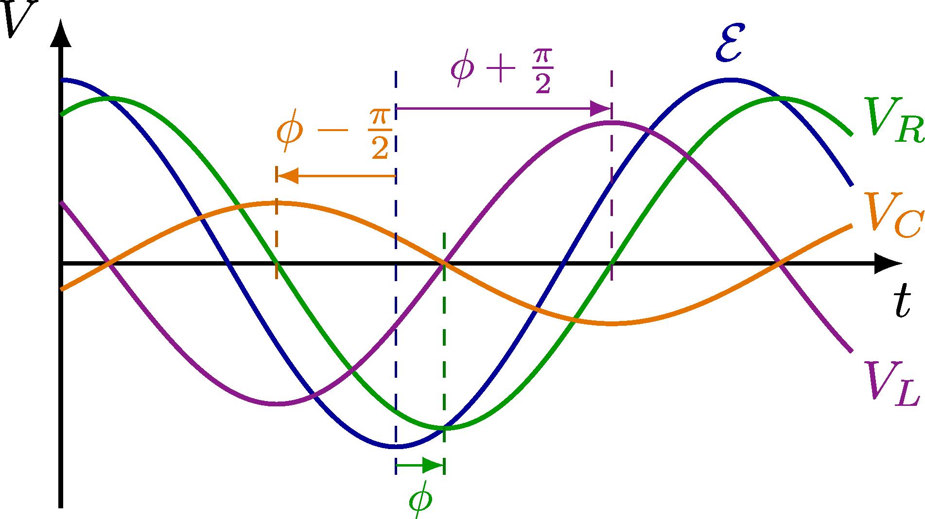 electric_circuit_ac_plots-004.png