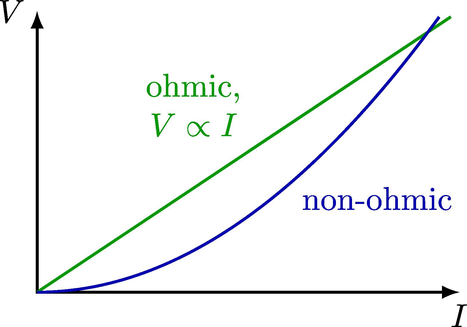 electric_circuit_plots-001.png