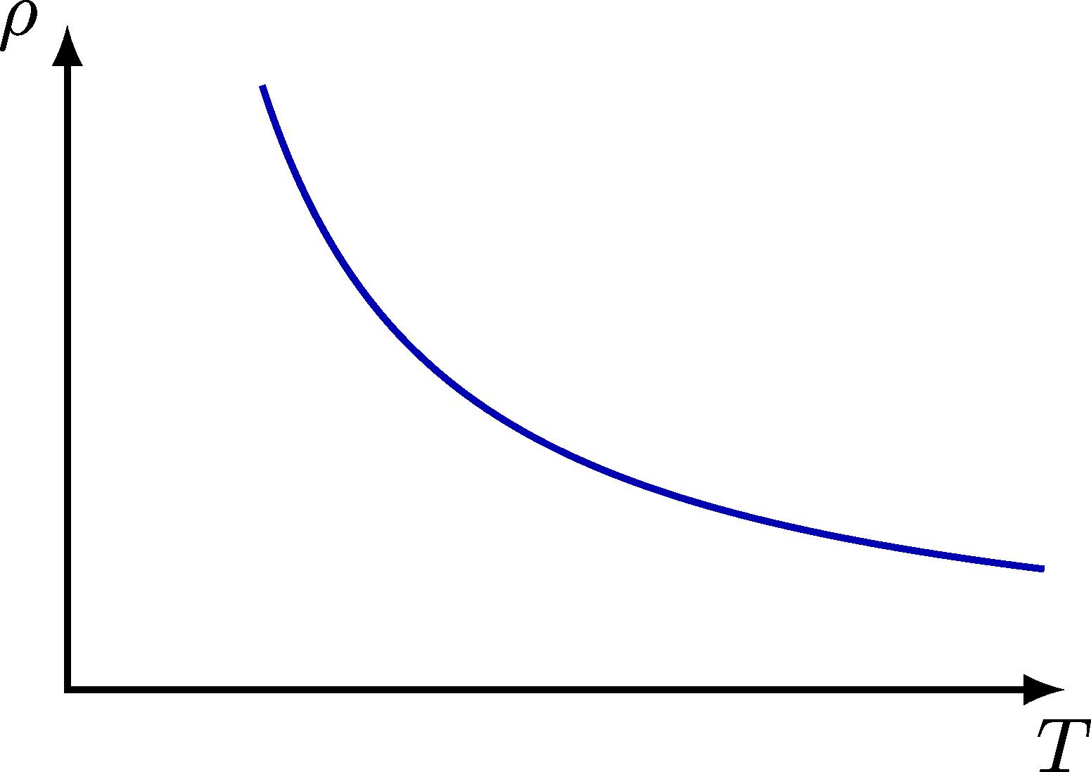 electric_circuit_plots-003.png