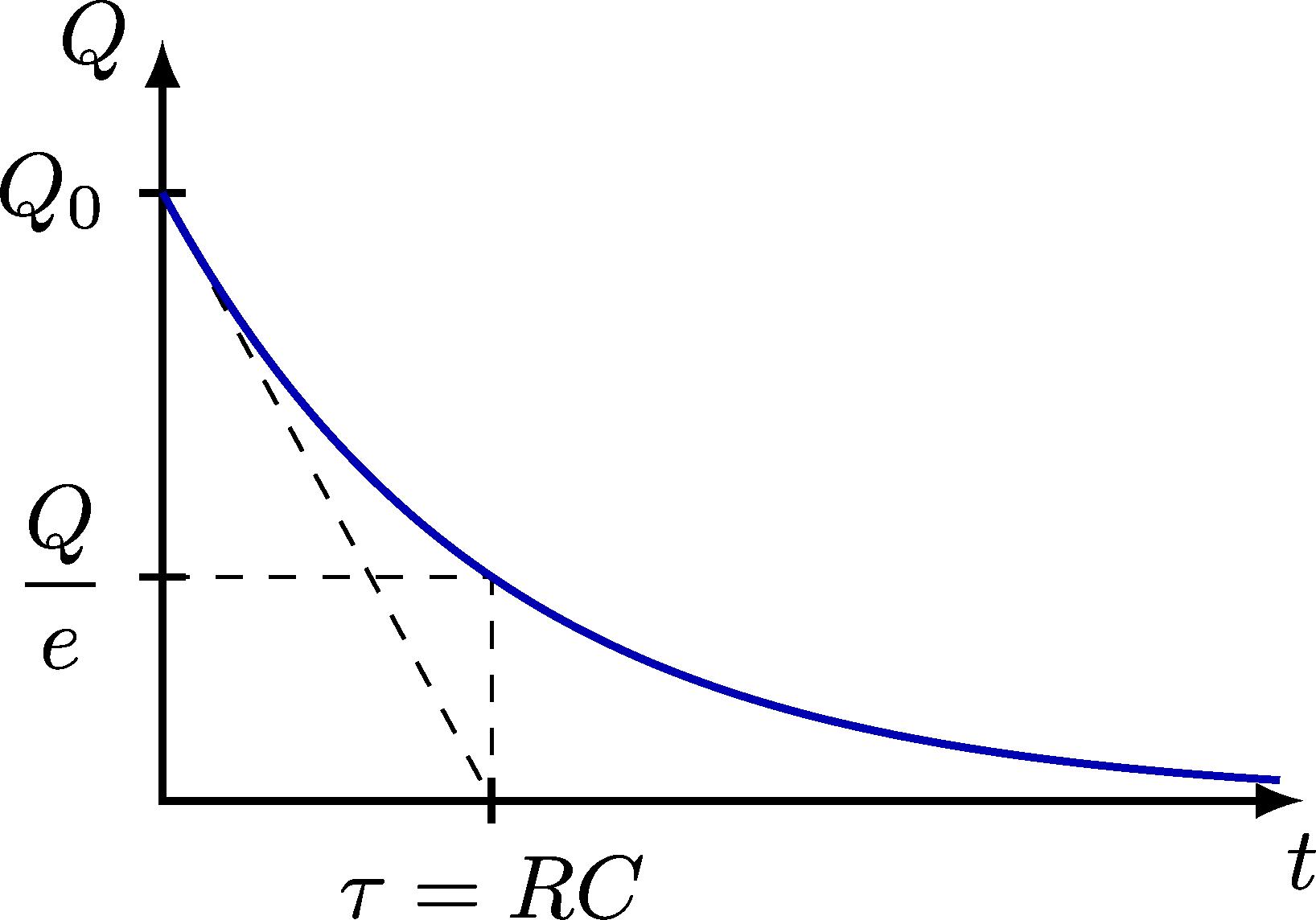 electric_circuit_plots-005.png