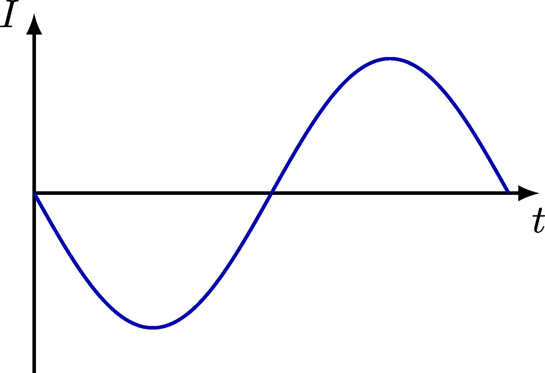 electric_circuit_plots-011.png