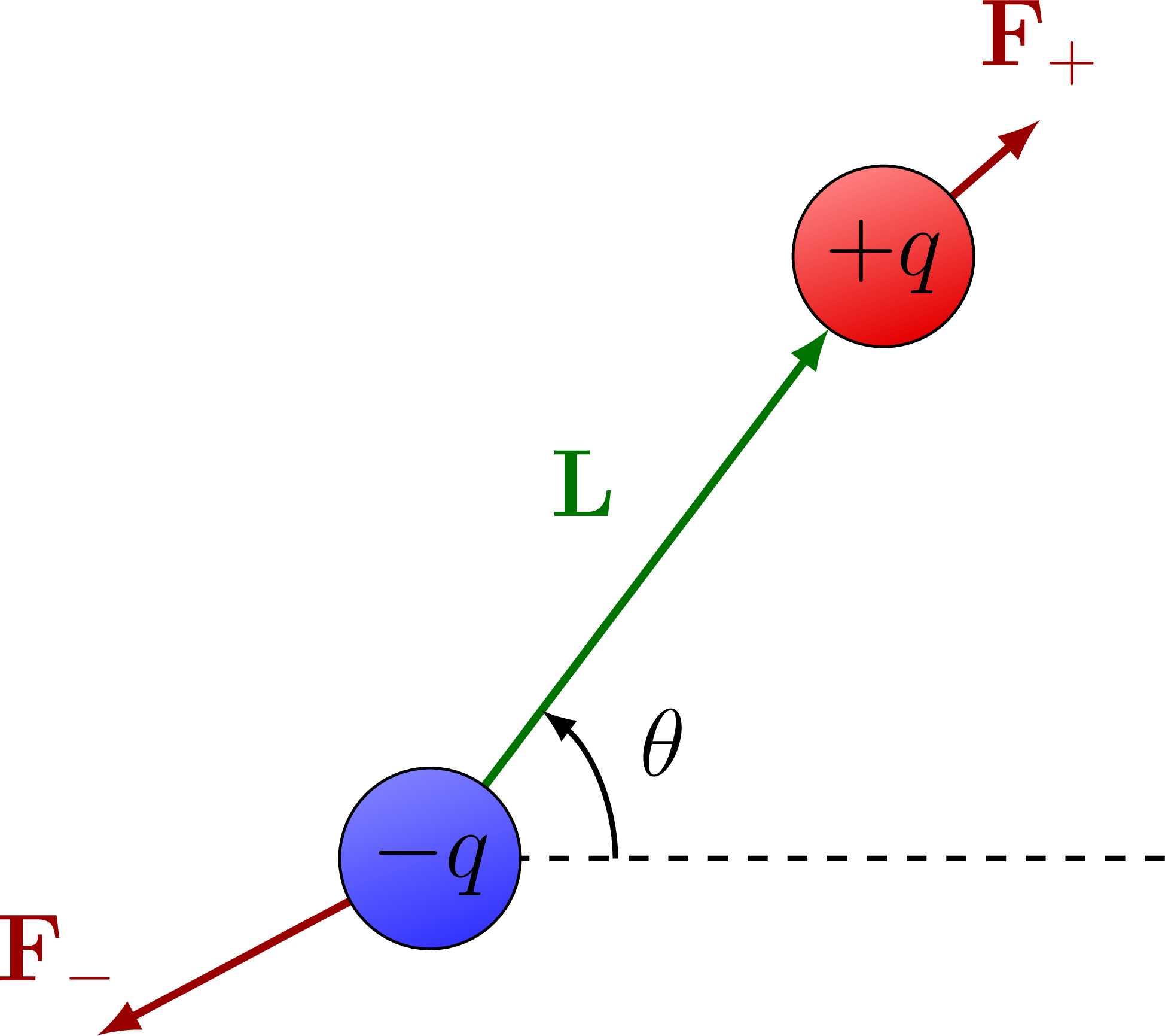 electric_dipole-006.png