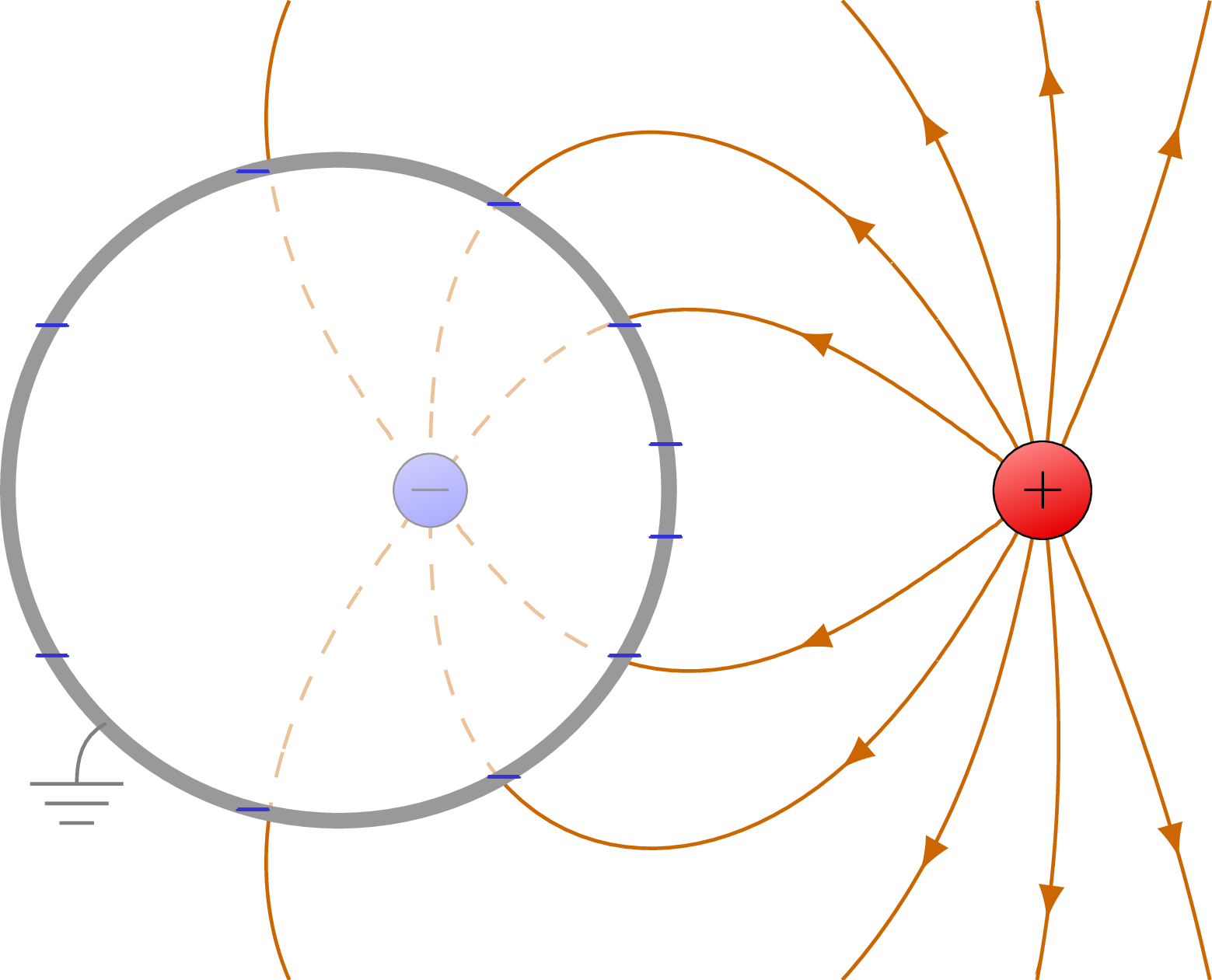 electric_field_image_charge_sphere-002.png