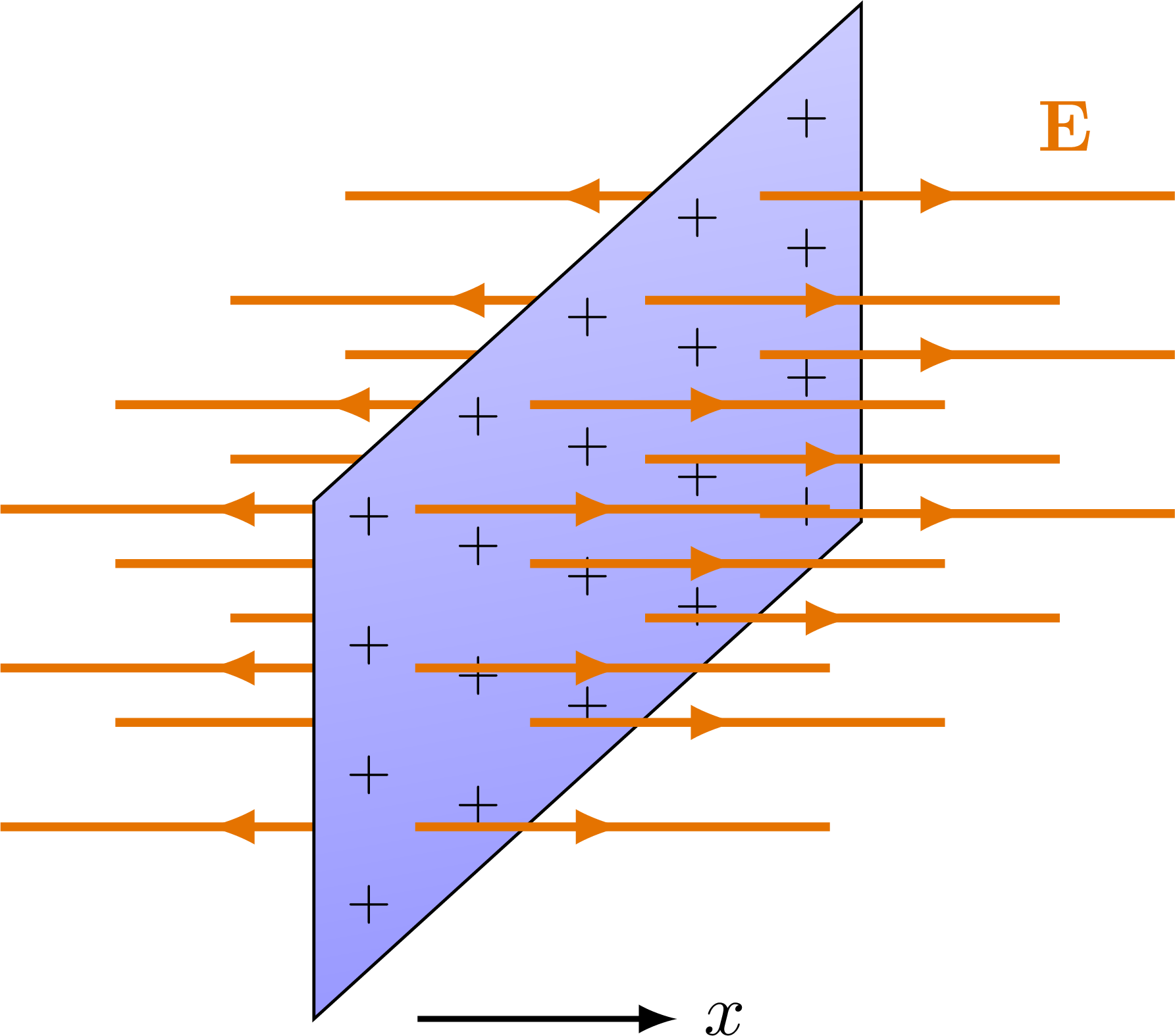 electric_field_plane-004.png