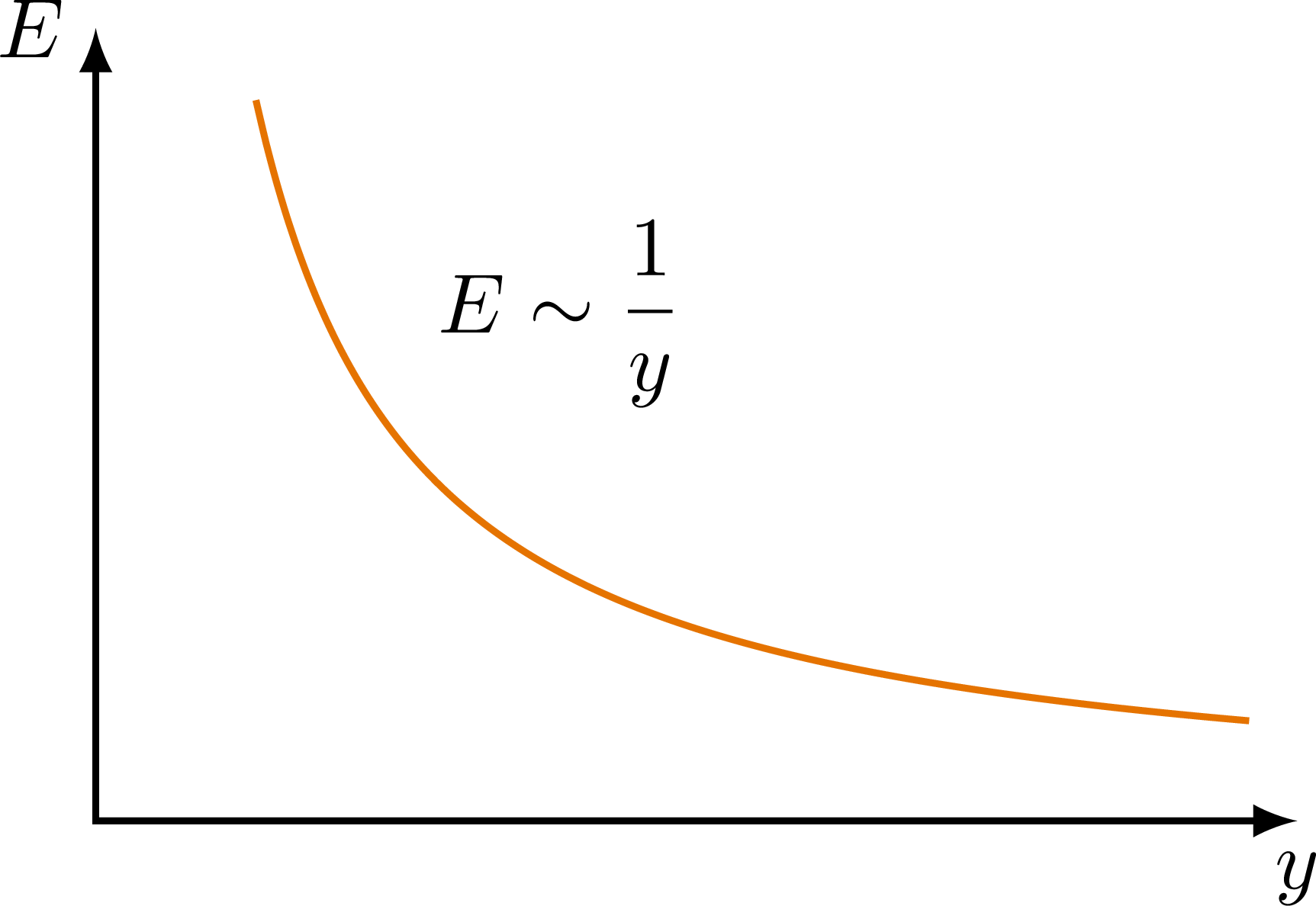 electric_field_plots-001.png