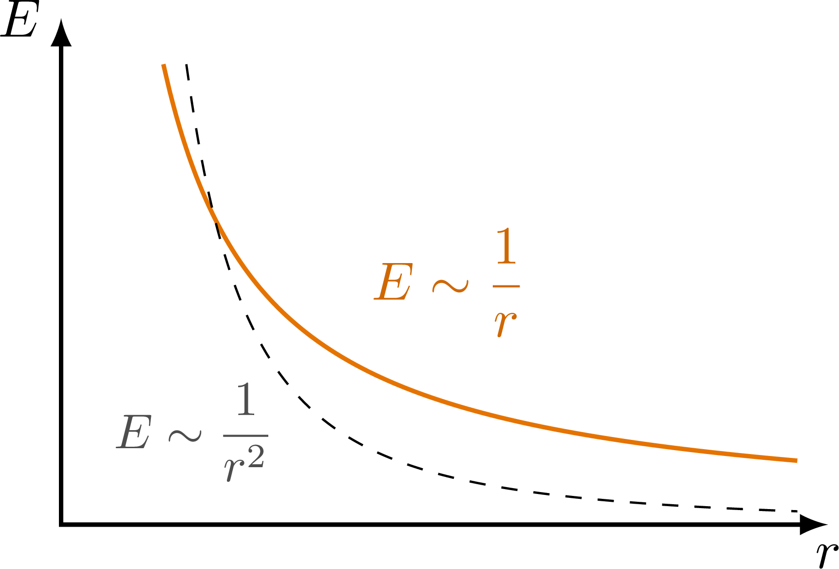 electric_field_plots-002.png
