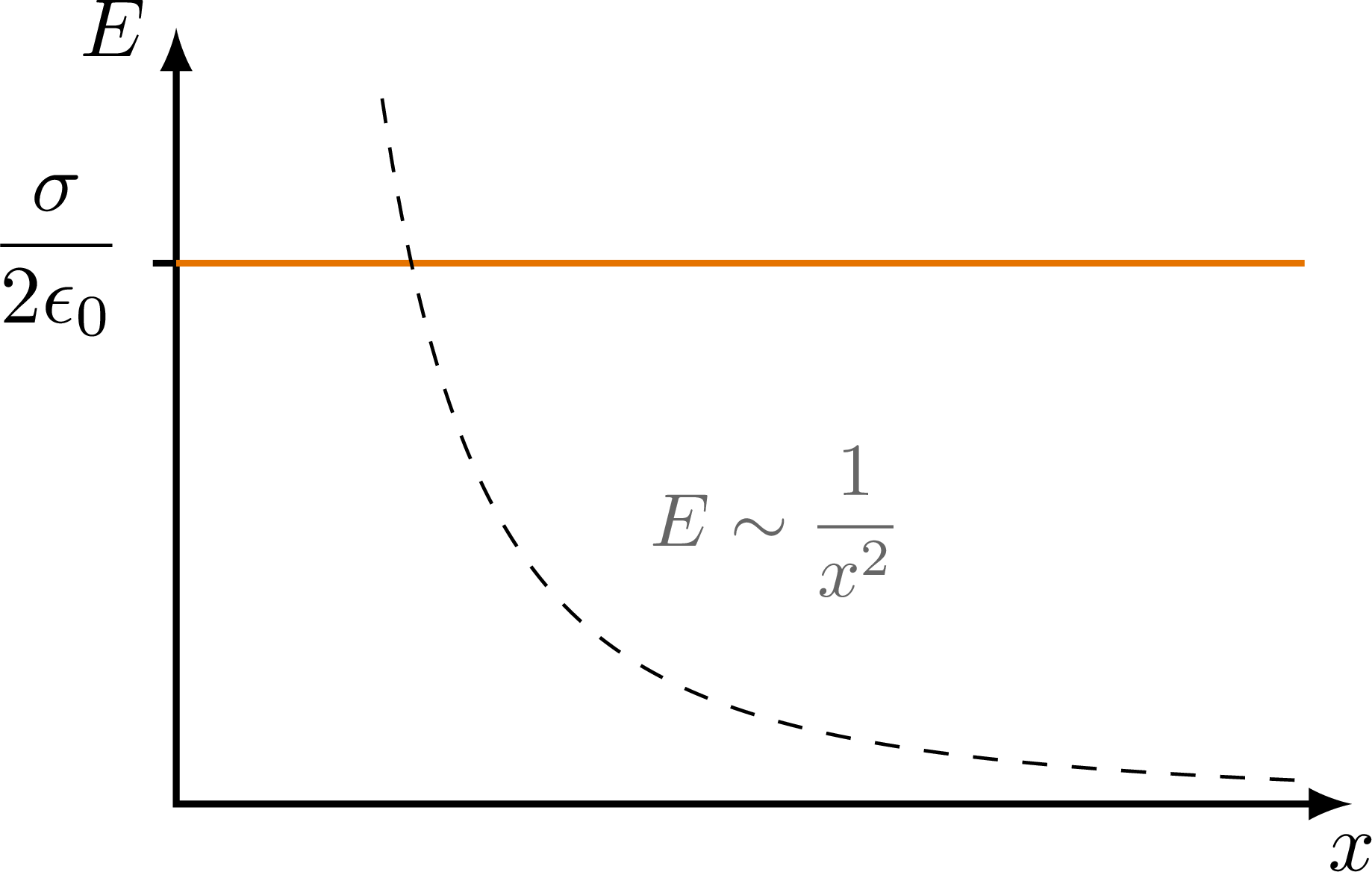 electric_field_plots-003.png