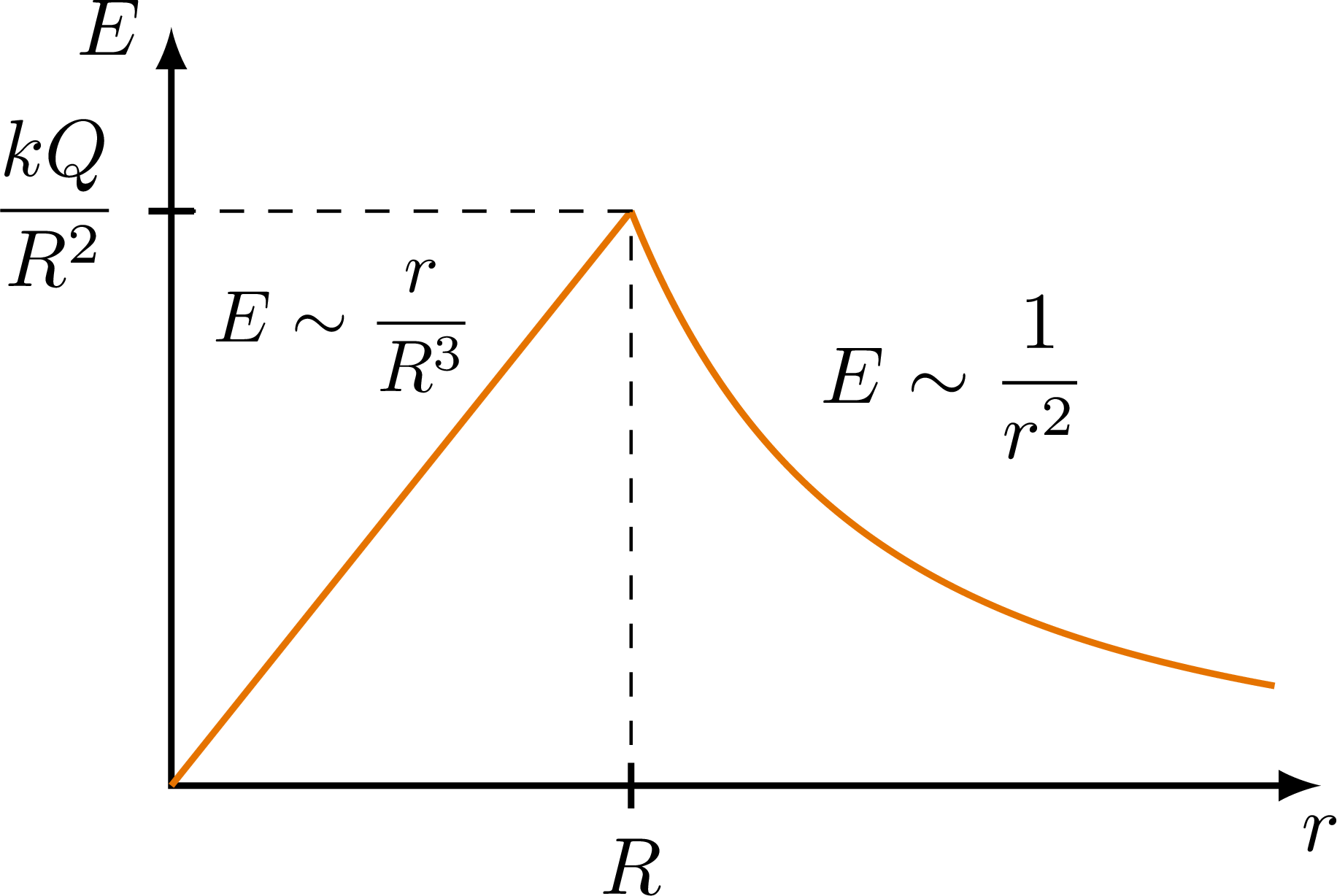 electric_field_plots-004.png