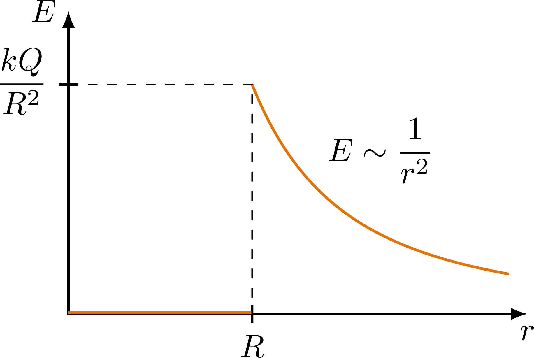 electric_field_plots-005.png