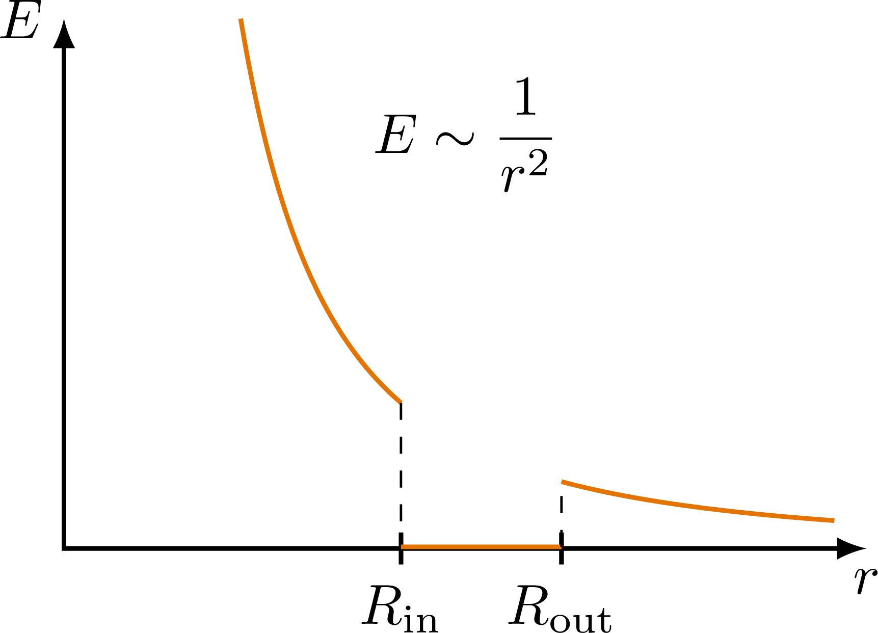 electric_field_plots-007.png
