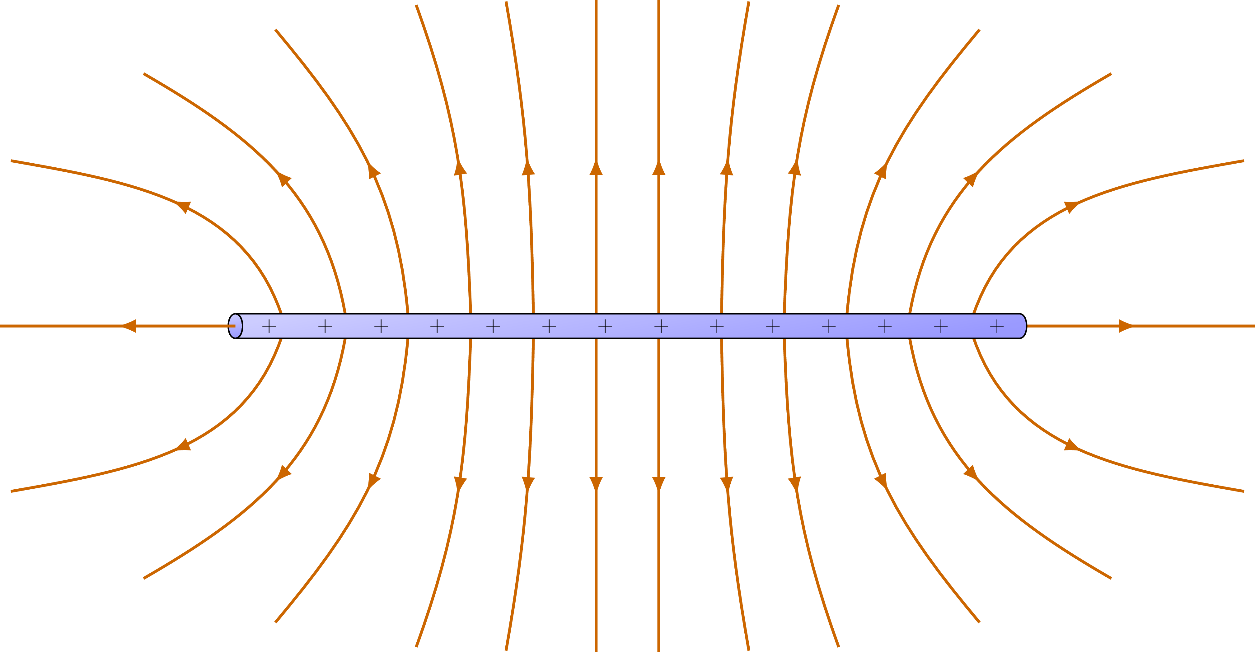 electric_field_rod-006.png