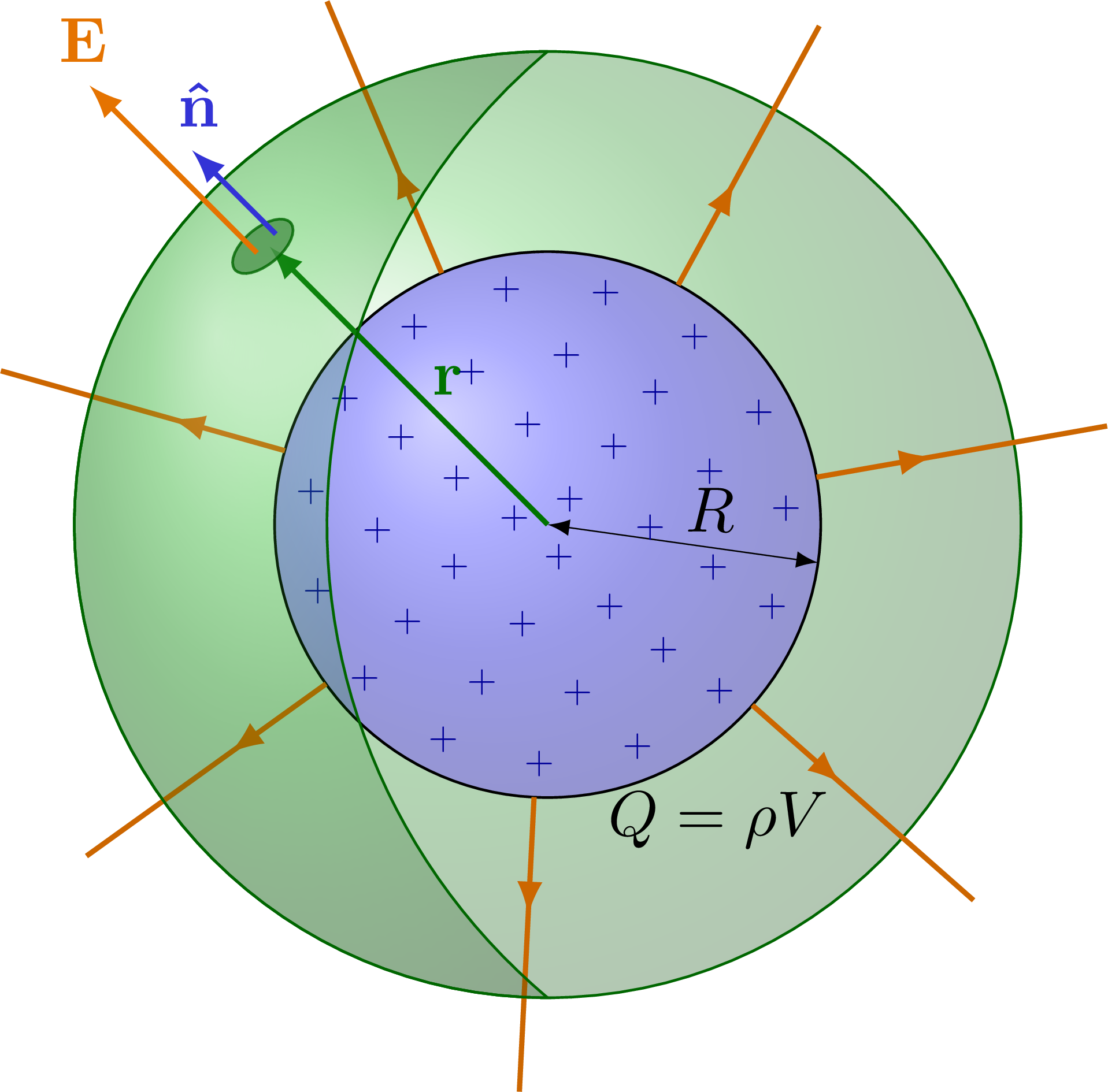 electric_field_sphere-003.png
