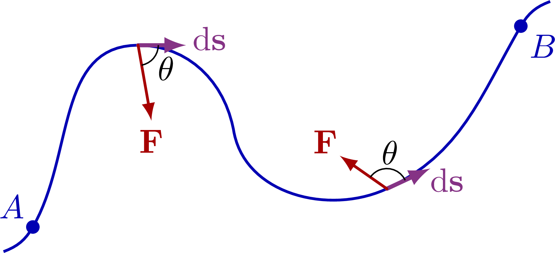 energy_work_paths-001.png