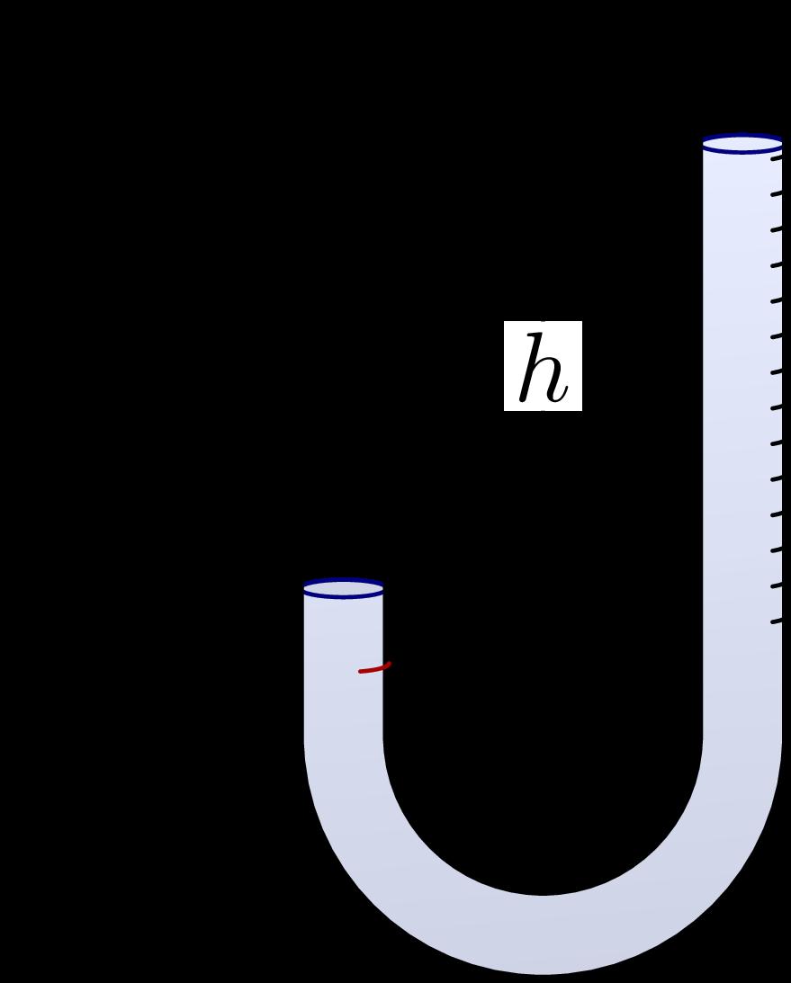 fluid_dynamics_barometer-002.png