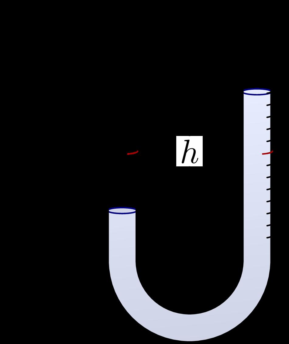 fluid_dynamics_barometer-003.png