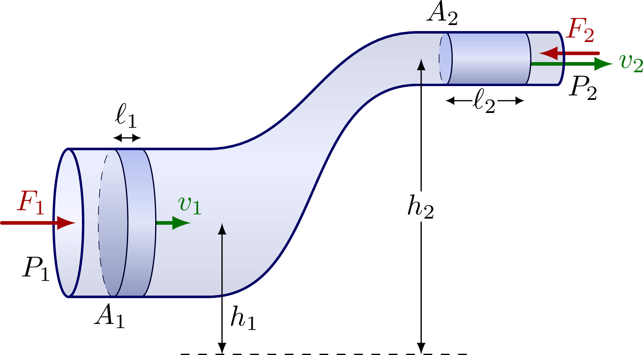 fluid_dynamics_bernouilli-002.png