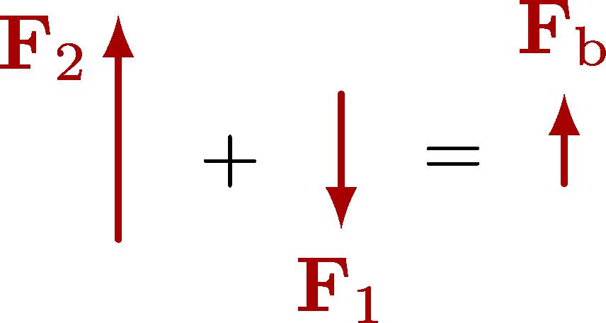 fluid_dynamics_buoyancy-002.png