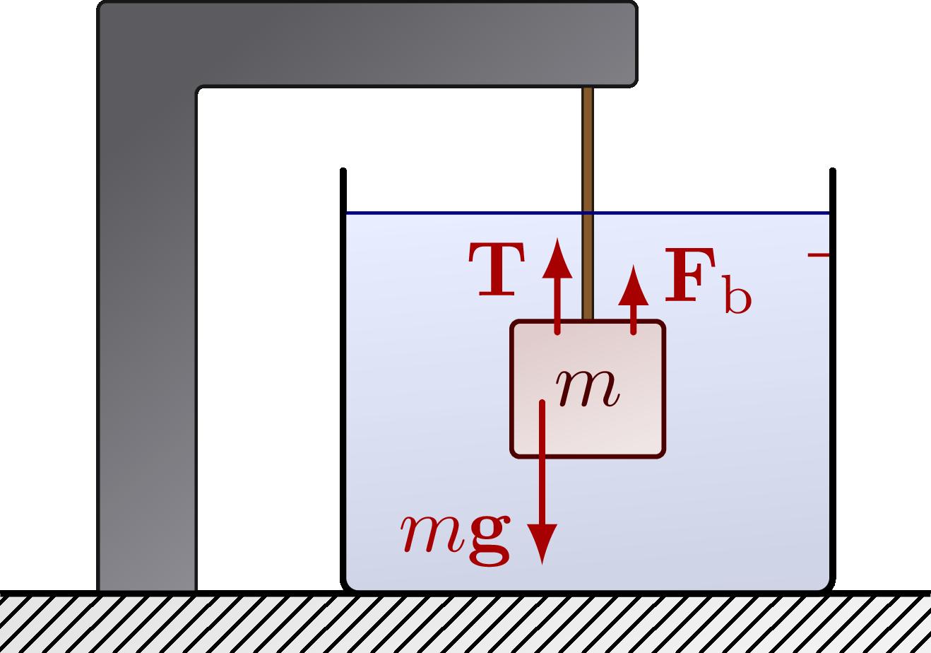fluid_dynamics_buoyancy-005.png