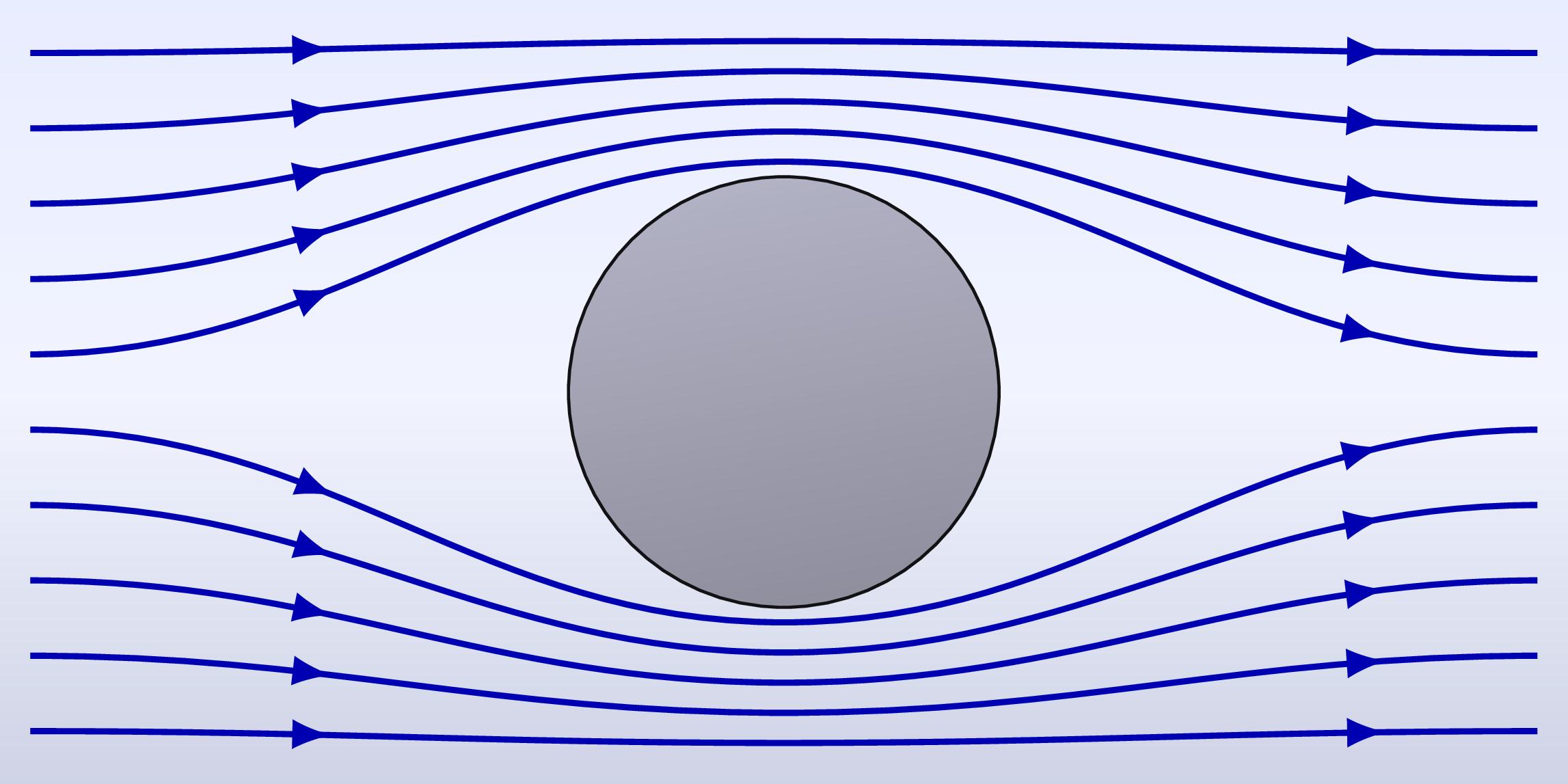 fluid_dynamics_laminar-003.png