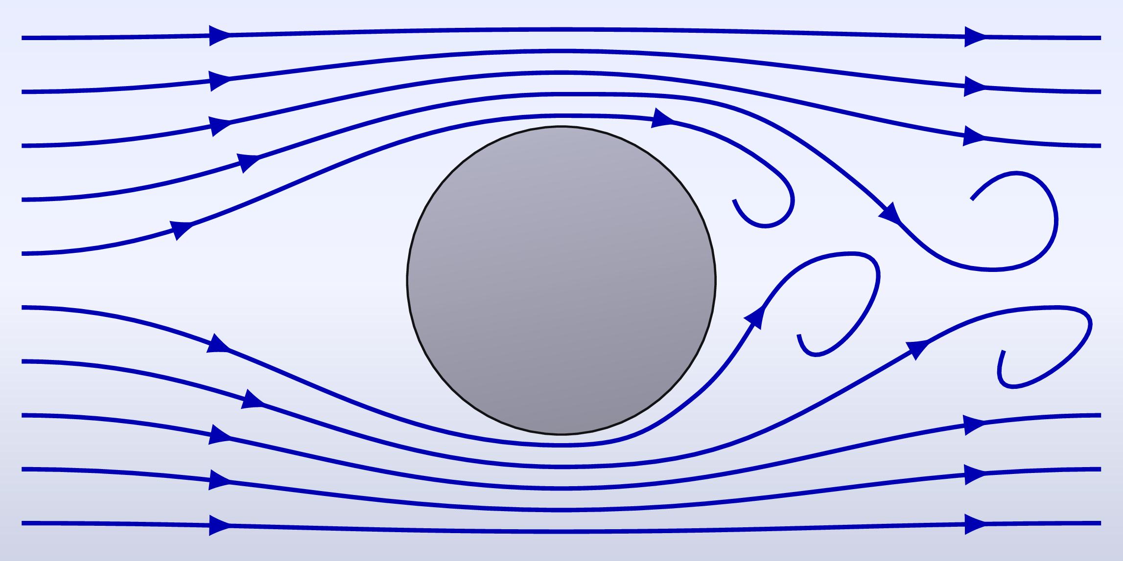 fluid_dynamics_laminar-004.png