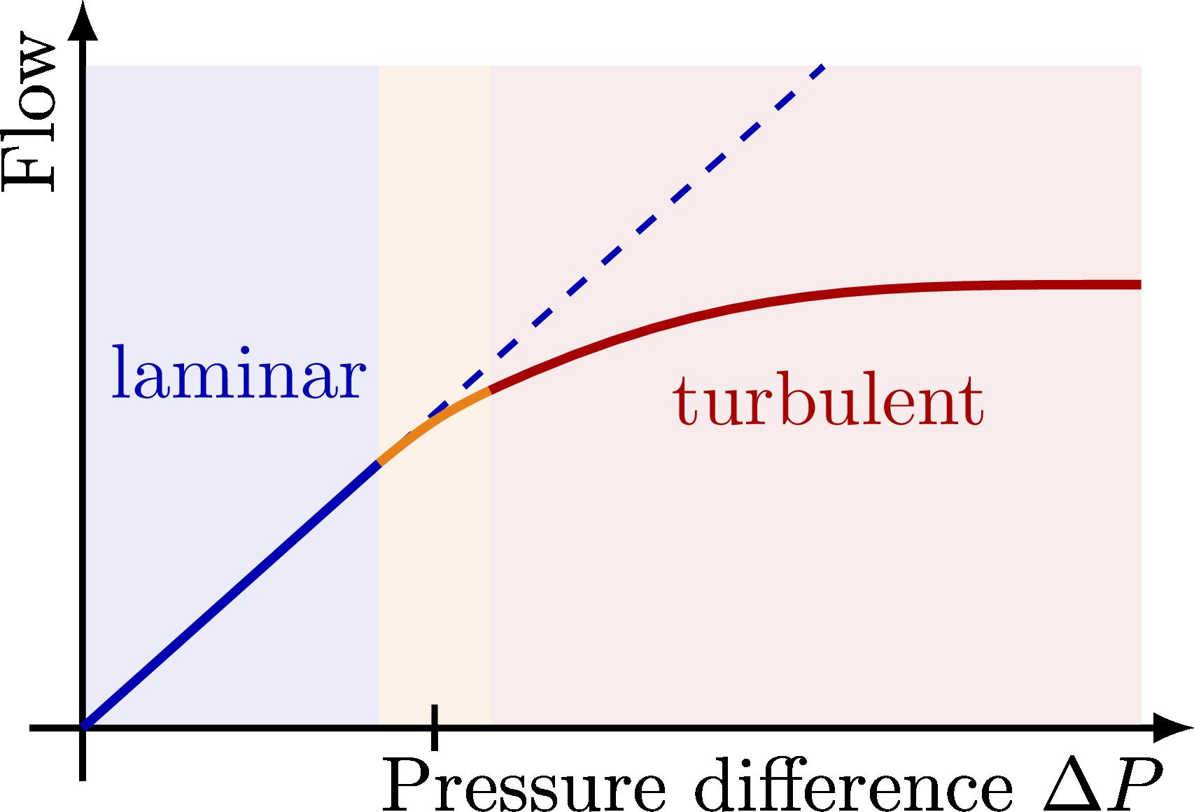 fluid_dynamics_laminar-005.png