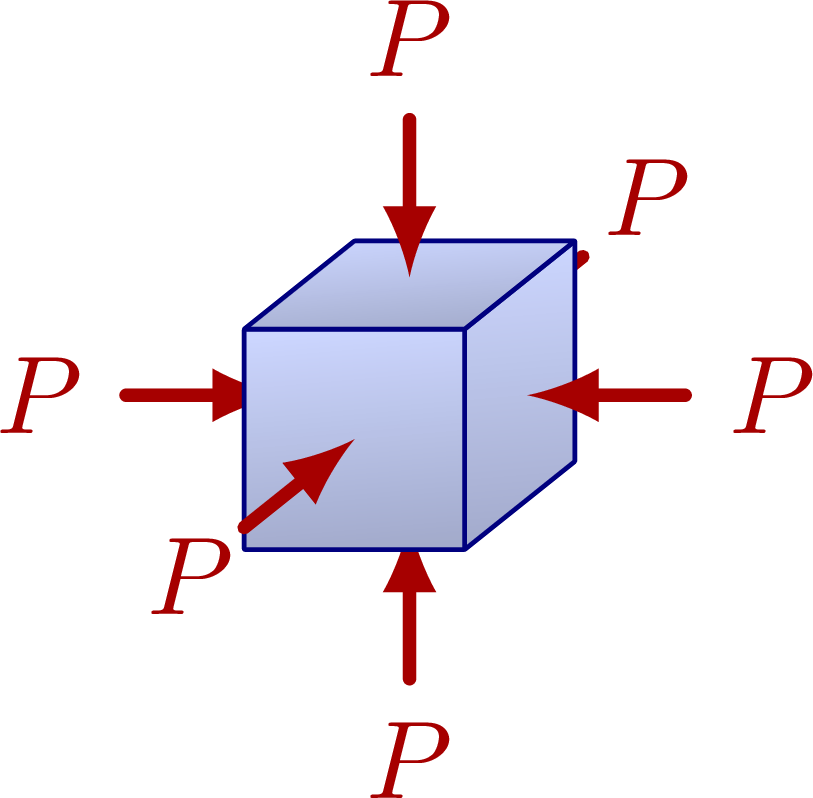 fluid_dynamics_pressure-002.png