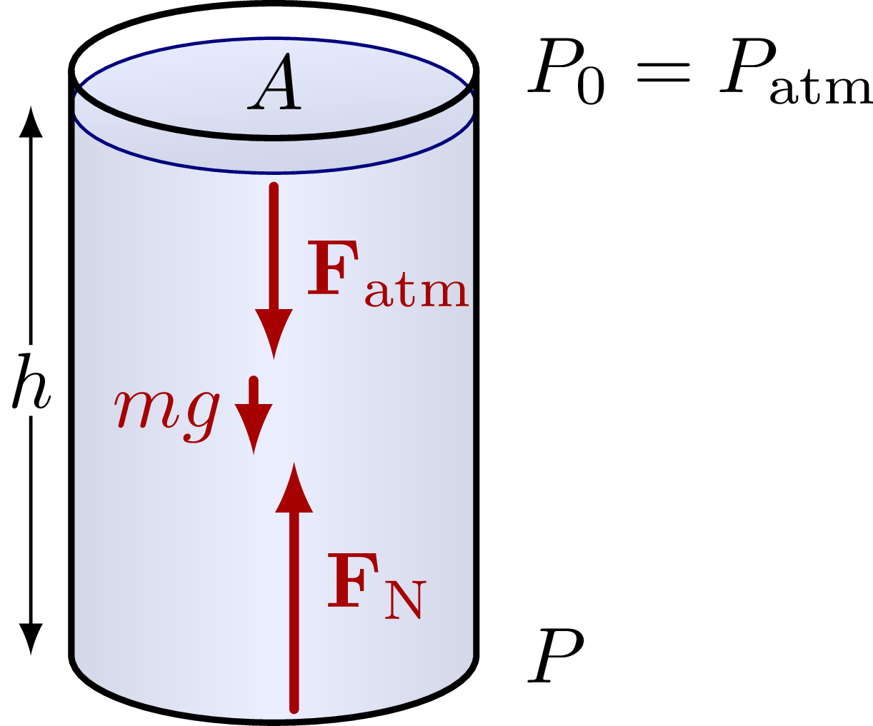 fluid_dynamics_pressure-003.png
