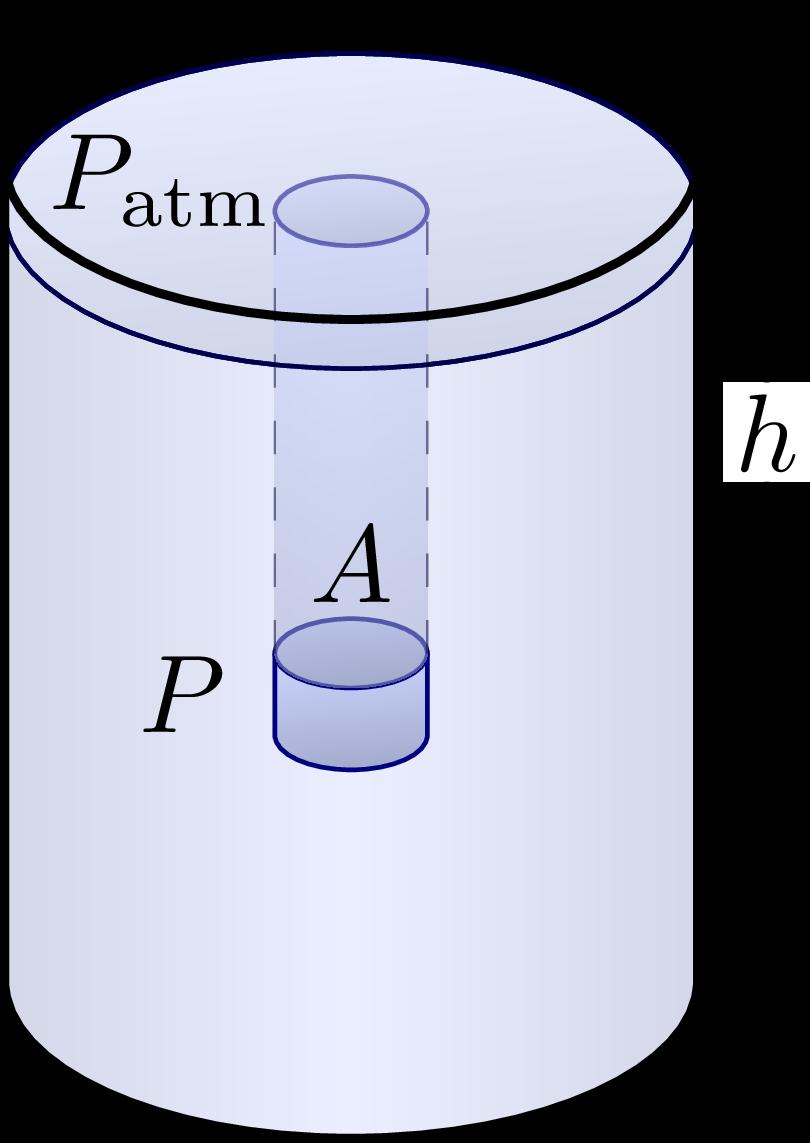 fluid_dynamics_pressure-004.png