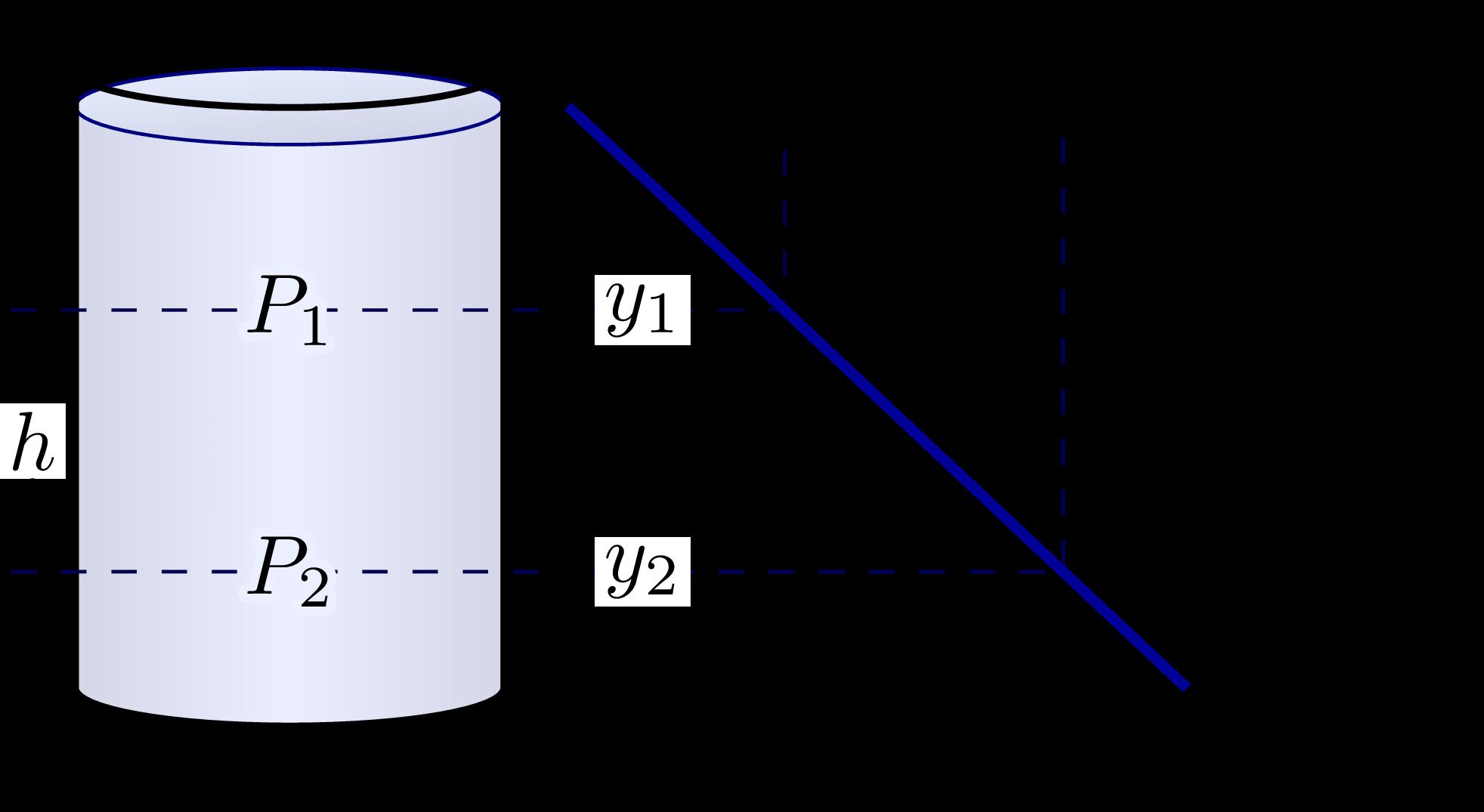 fluid_dynamics_pressure-005.png