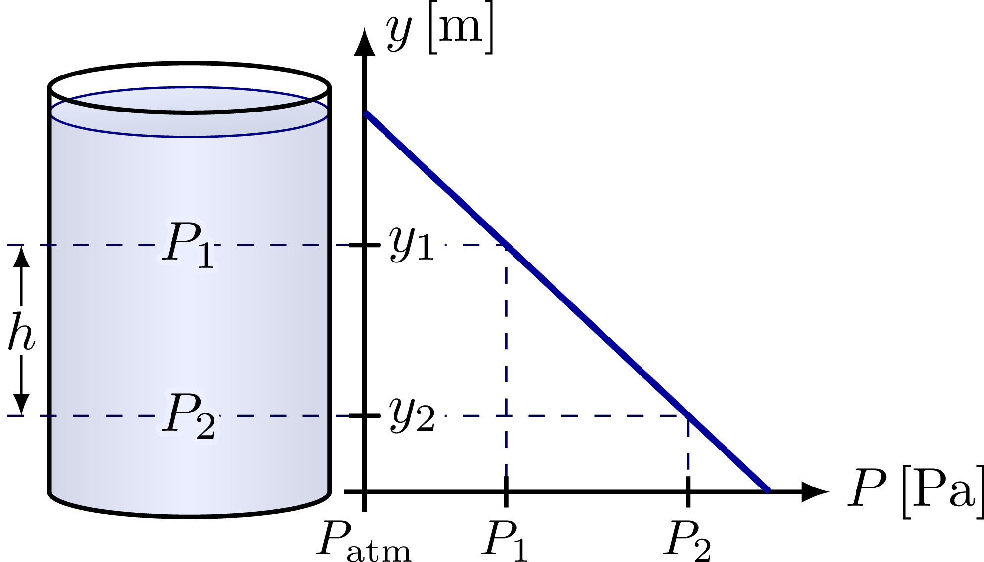 fluid_dynamics_pressure-006.png