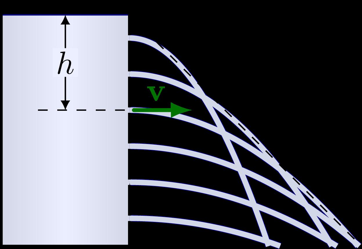 fluid_dynamics_pressure-007.png
