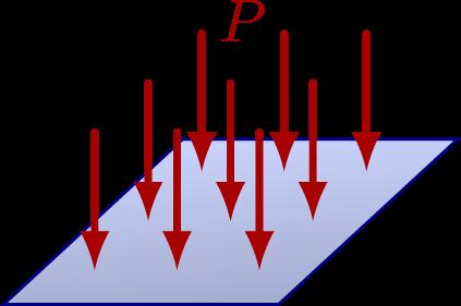 fluid_dynamics_pressure