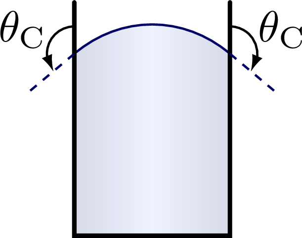 fluid_dynamics_surface_tension-002.png