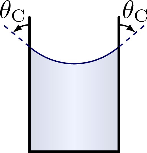 fluid_dynamics_surface_tension-003.png
