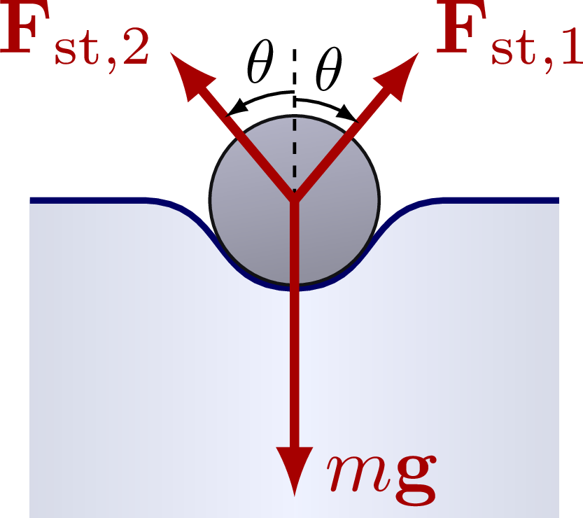 fluid_dynamics_surface_tension-004.png