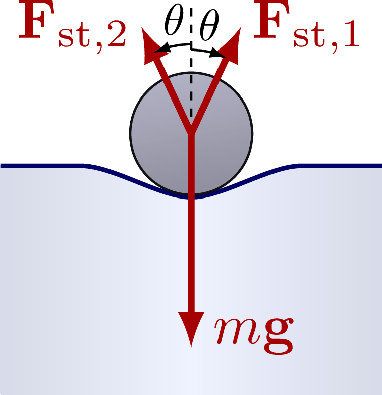 fluid_dynamics_surface_tension-005.png