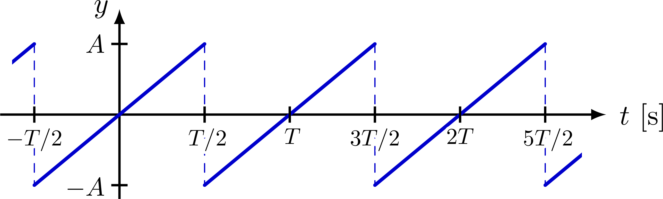 fourier_series-003.png