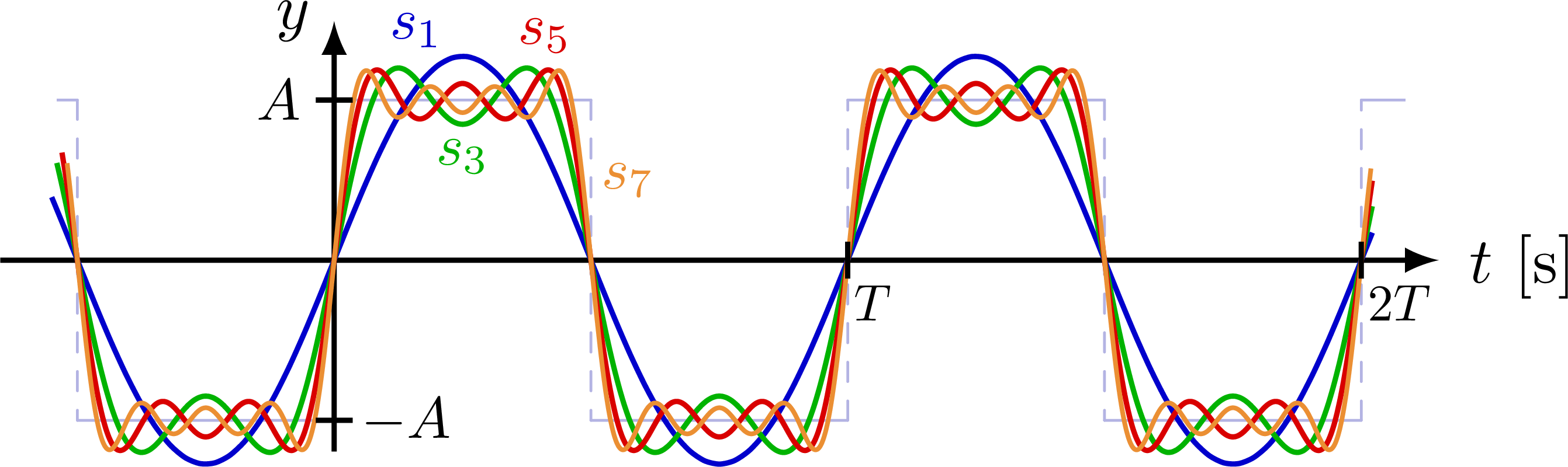 fourier_series-005.png