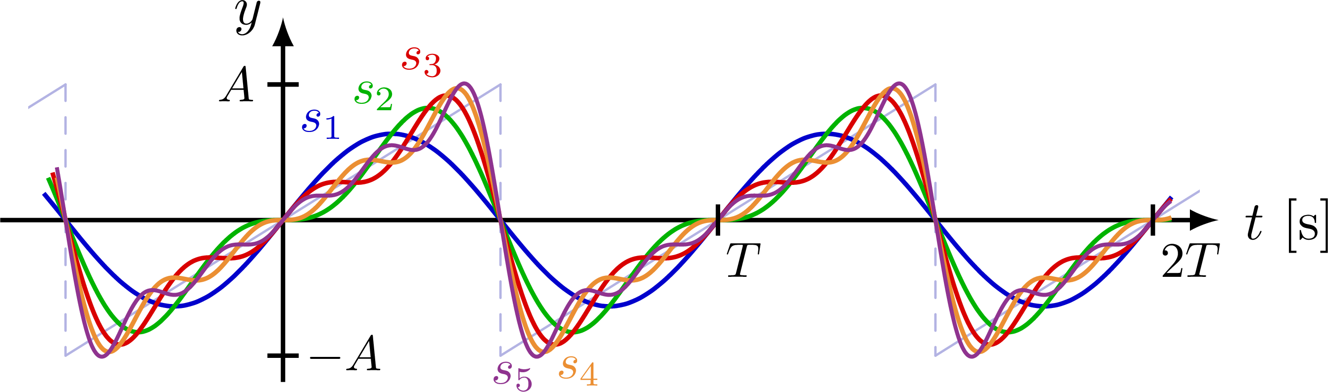 fourier_series-006.png